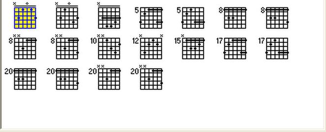 Accordi Minori Classical Fingerstyle Guitar